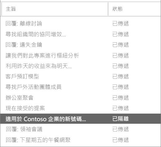 顯示郵件追蹤結果範例的螢幕擷取畫面。