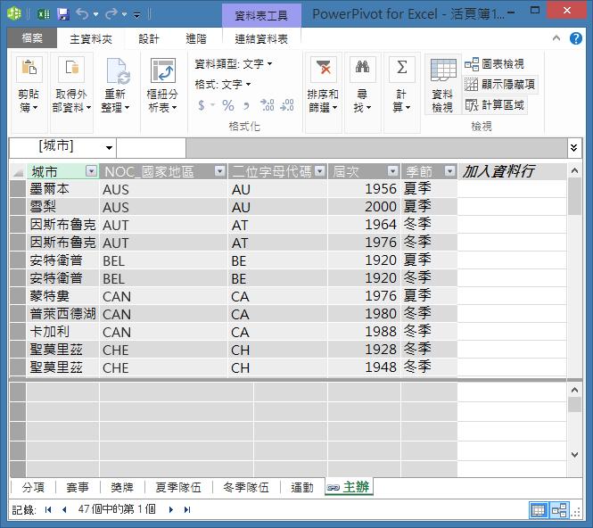 所有資料表都顯示在 PowerPivot 中