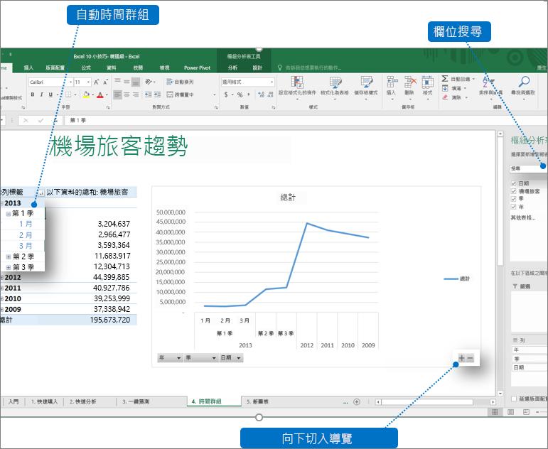樞紐分析表連同顯示 Excel 2016 新增功能的圖說文字