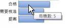 銷售漏斗圖小工具的特寫檢視,說明將游標暫留在長條上會顯示特定資料。