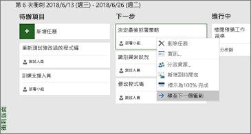 短期衝刺版面以及可用的工作相關命令清單