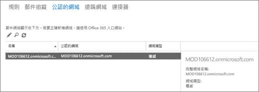 螢幕擷取畫面顯示 Exchange 系統管理中心的 [公認的網域] 頁面。畫面顯示名稱、公認的網域及網域類型等資訊。