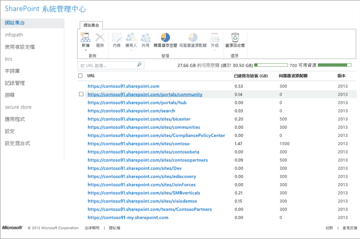 SharePoint 系統管理中心網站集合設定
