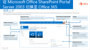 SharePoint 2003 至 Office 365