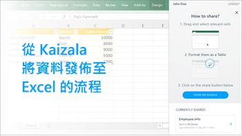 螢幕擷取畫面: 發行問卷的資料的資料表