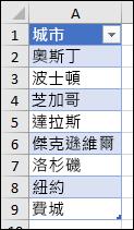 用來做為 [資料驗證] 清單來源的 Excel 表格