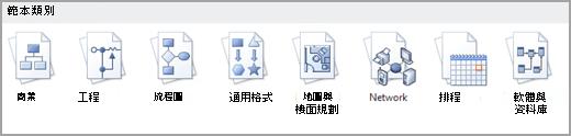 選取的軟體與資料庫