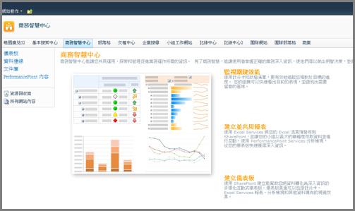 商務智慧中心已最佳化而適合儲存 BI 元素