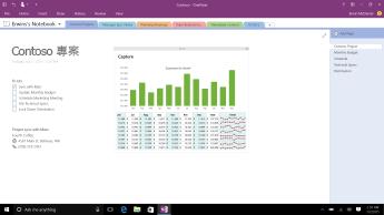含有 [Contoso 專案] 頁面的 OneNote 筆記本,顯示待辦事項清單和每月費用概觀橫條圖。