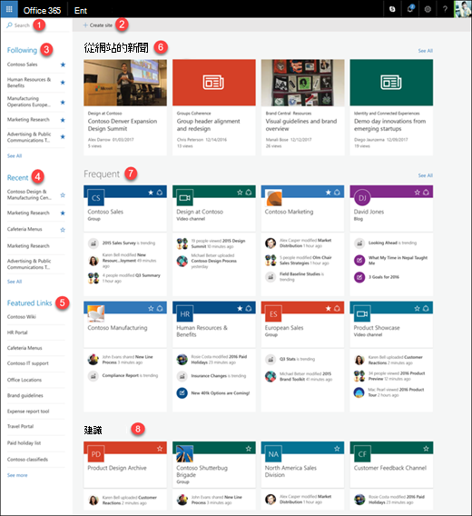 在 Office 365 中的 SharePoint 首頁