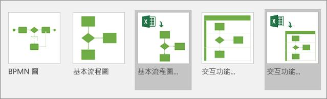 資料視覺化工具範本