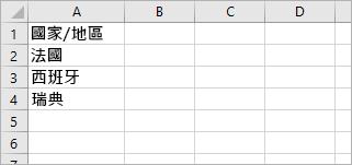 儲存格 A1 寫著「國家/地區」,而儲存格 A2 到 A4 則包含國家/地區名稱:法國、西班牙、瑞典