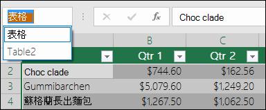 Excel 的網址列左邊的資料編輯列