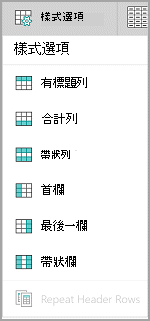 Windows Mobile 表格樣式選項