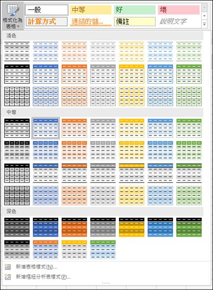 Excel 的 [表格] [樣式庫]