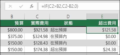 """儲存格 E2 中的公式是 =IF(C2>B2,C2-B2,"""""""")"""