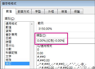 自訂格式,以紅色顯示負百分比