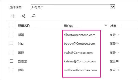 Office 365 系統管理中心的 [使用者名稱] 欄。