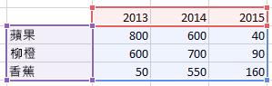 針對個別長條指定不同色彩