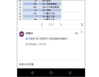 工作表,內含使用 @ 提及檢閱者的註解