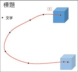 [編輯端點] 模式中的自訂路徑動畫