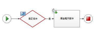 無法新增自訂條件至工作流程圖
