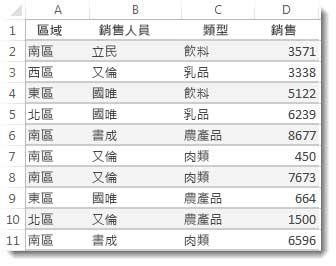 Excel 工作表中的資料