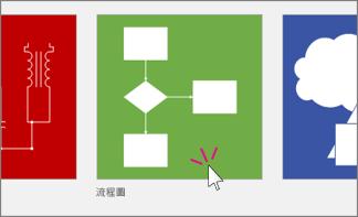 流程圖類別縮圖