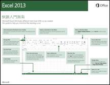 Excel 2013 快速入門手冊