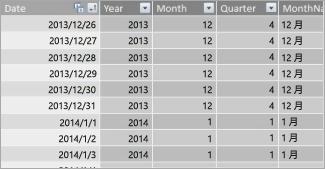 具連續日期的日期表格