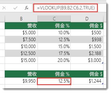 儲存格 C9 中的公式為 =VLOOKUP(B9,B2:C6,2,TRUE)