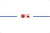 連接器文字方塊