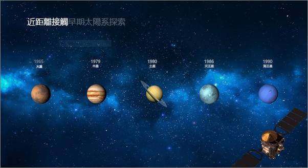 在套用轉化切換之前顯示投影片