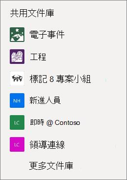 OneDrive 網站上 SharePoint 網站列表的螢幕擷取畫面。
