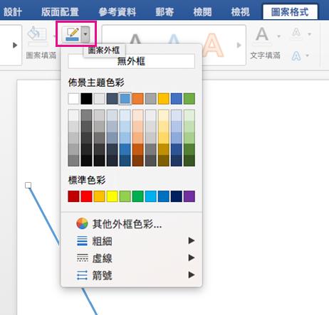 [圖形格式] 索引標籤上醒目提示 [圖案外框] 選項。