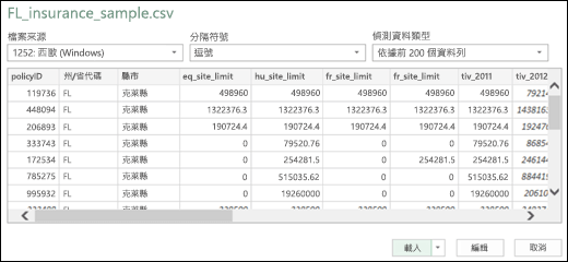 Excel Power BI 改良的 [文字/CSV連接器] 對話方塊