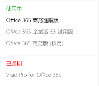Office 365 系統管理中心的 [訂閱] 頁面列出多項依狀態分組的訂閱。