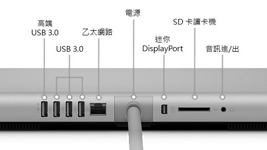 SurfaceStudio-圖表-back_en