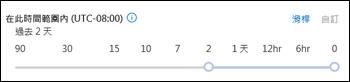 Office 365 安全性與合規性中心的新增訊息追蹤內的滑桿時間範圍