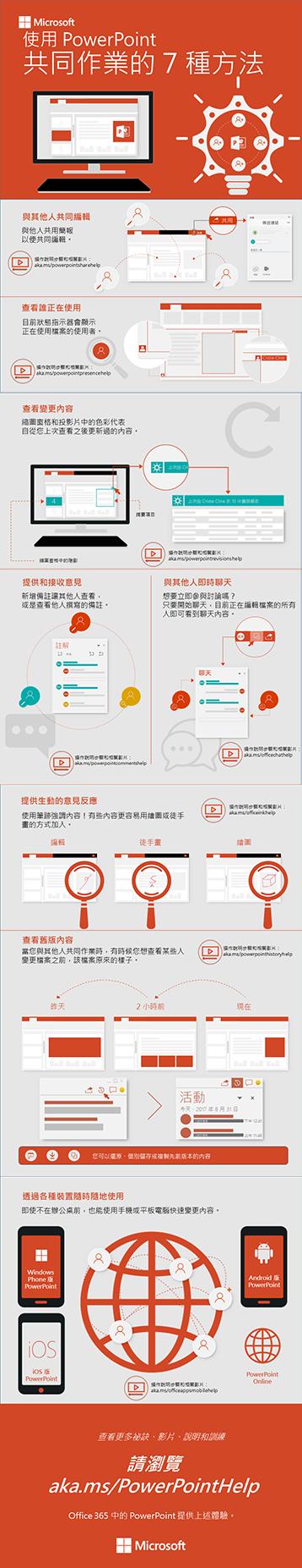 使用 PowerPoint 共同作業的方法的資訊圖表