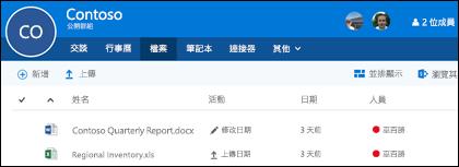按一下 Office 365 群組中的 [檔案],查看儲存在您群組中的檔案和資料夾清單