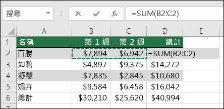 儲存格 D2 顯示自動加總的加總公式︰=SUM(B2:C2)