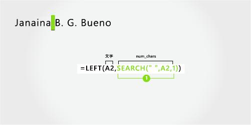 用於分隔名字、姓氏及兩個中間名縮寫的公式