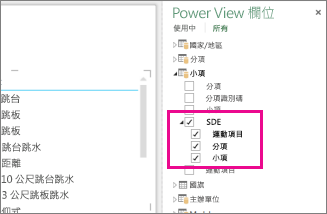 Power View 階層