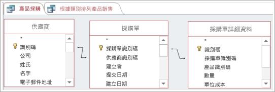 使用一個資料表間接連結兩個不同的資料表