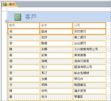 報表上的表格式版面配置。