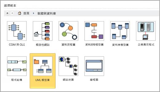 選取 [UML 模型圖]