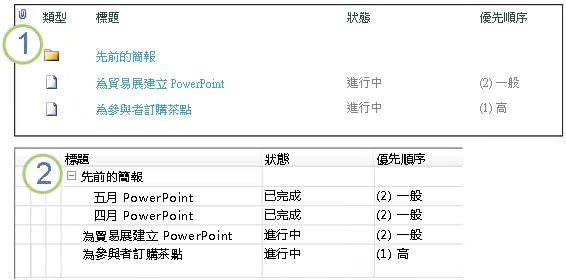 SharePoint 網站和 SharePoint Workspace 中的 SharePoint 資料夾