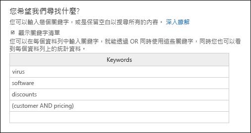 正確的方式來格式化關鍵字清單 (選取核取方塊,然後貼上清單)