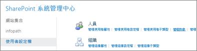 在使用者設定檔頁面上的 [管理對象] 連結